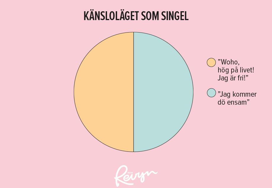 singel1