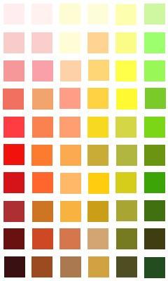 Varma färger som matchar en varm hudton