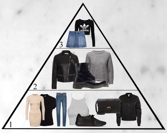 klädpyramiden