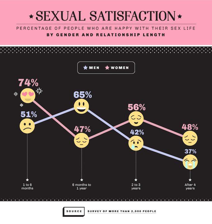 sexundersökning