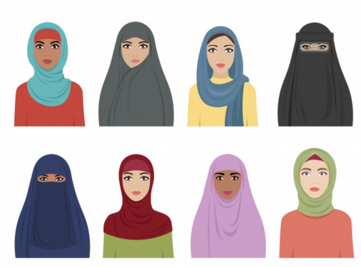 burka, niqab eller hijab