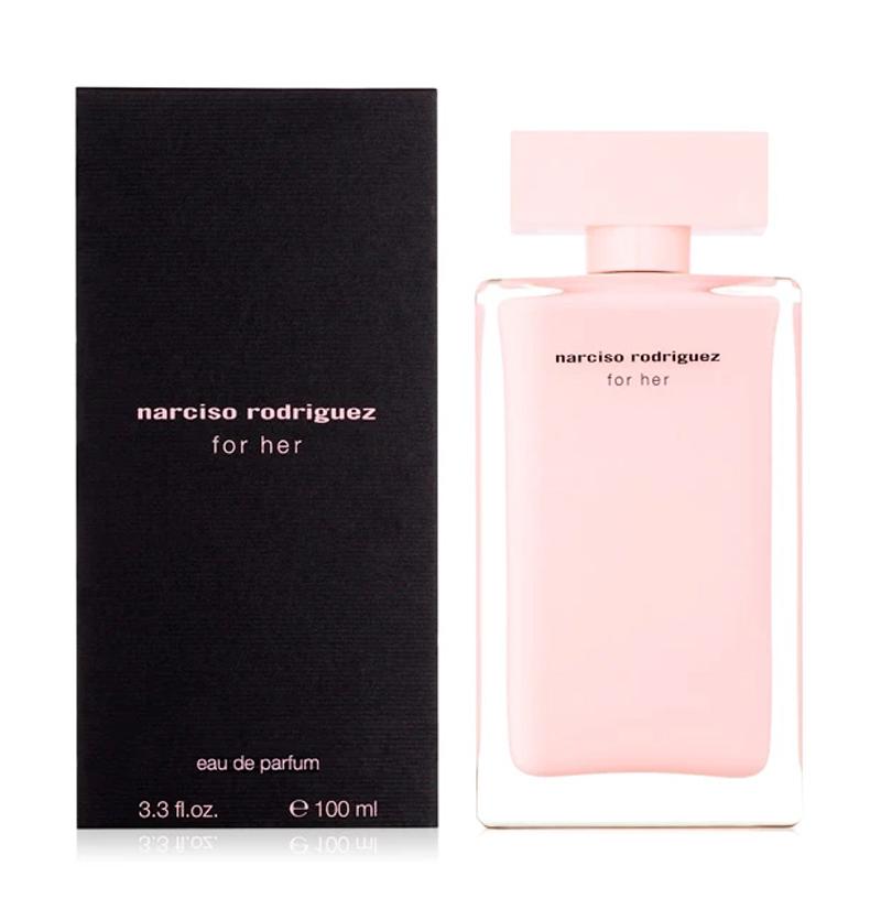 test vilken parfym passar dig nr