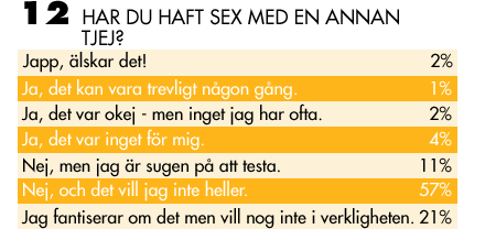 unga flickor älskar analsex Squirting orgasismer